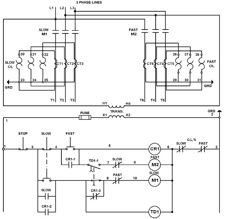 Impact Training Services - Reading Electrical Drawings